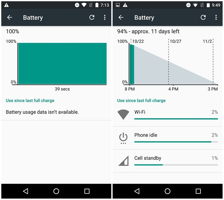 androidpit nexus 5 day one battery doze