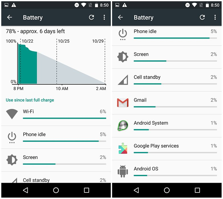 androidpit nexus 5 day three battery doze