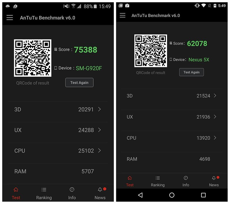 androidpit s6 5x antutu scores