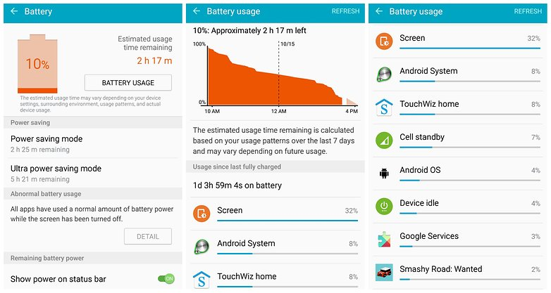 androidpit galaxy note 5 battery performance