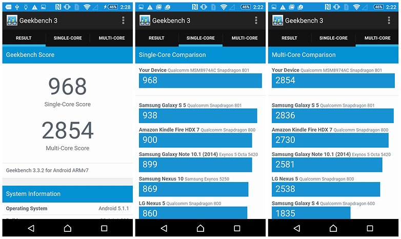androidpit sony xperia z3 review geekbench