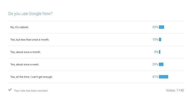 do you use google now poll 3