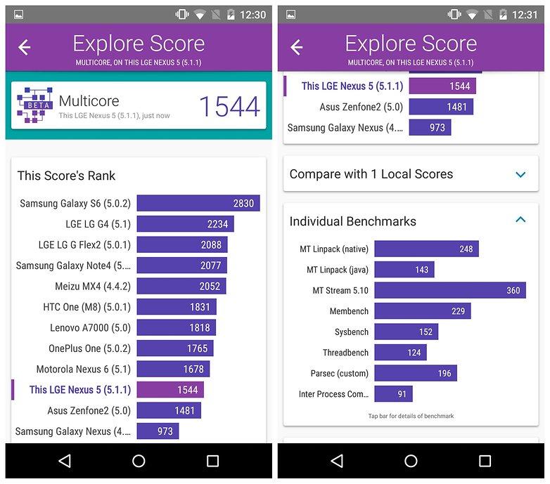 androidpit nexus 5 lollipop performance 2