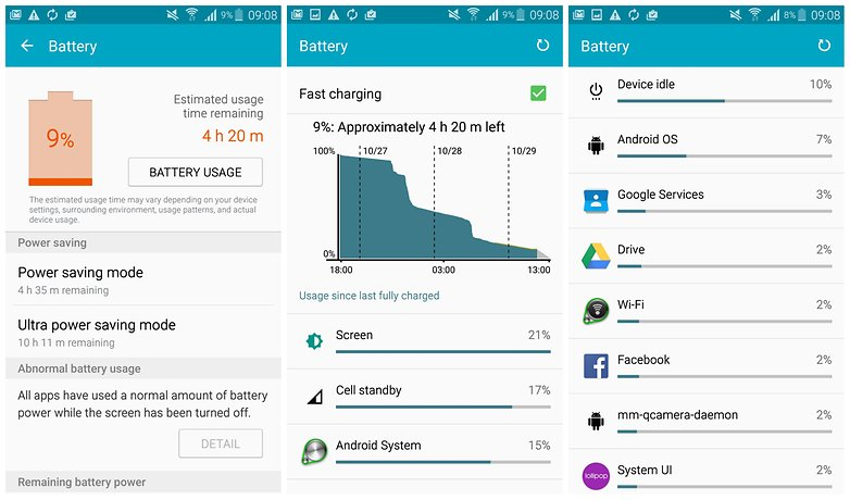 androidpit galaxy note 4 battery test 6