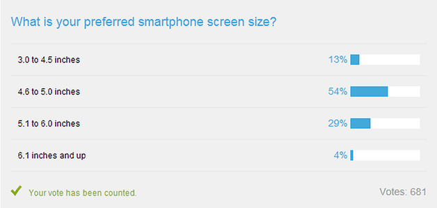 androidpint screen size survey 2