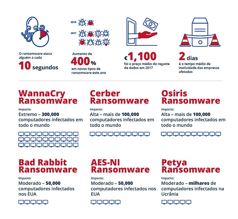 2018 07 13 Acronis Infographic BR