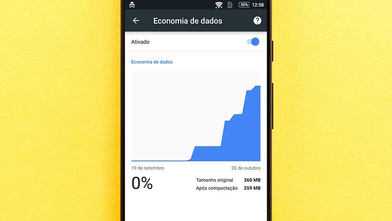economiadados tips chrome apit browser