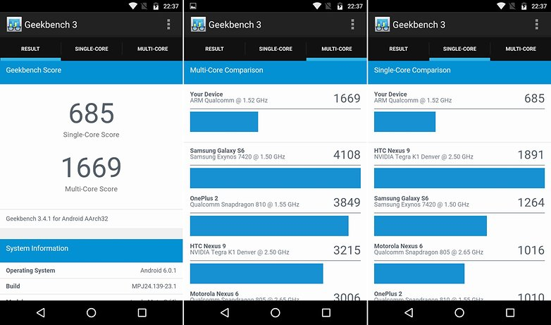 motog4plus geekbench