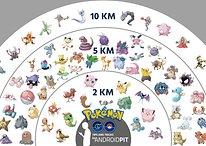 Pokémon GO: o que está evoluindo de verdade não são os seus Pokémons