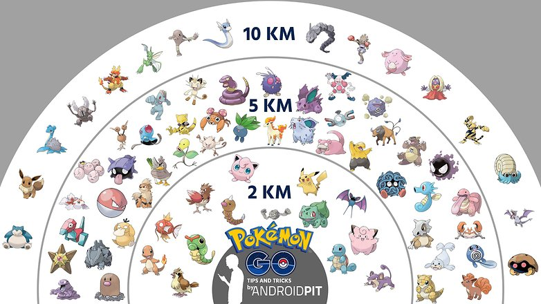 AndroidPIT POKEMON GO tips and tricks 2KM