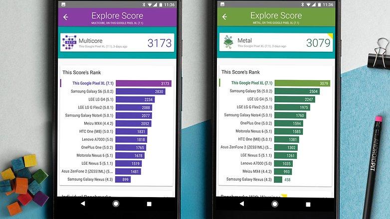 AndroidPIT Google pixel XL Explore score