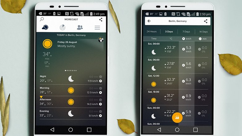 best weather apps for android uk