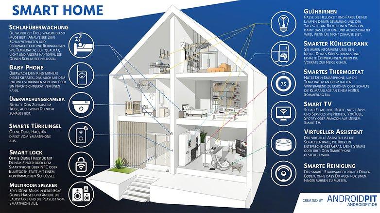 erste schritte um euer heim smart zu machen androidpit. Black Bedroom Furniture Sets. Home Design Ideas