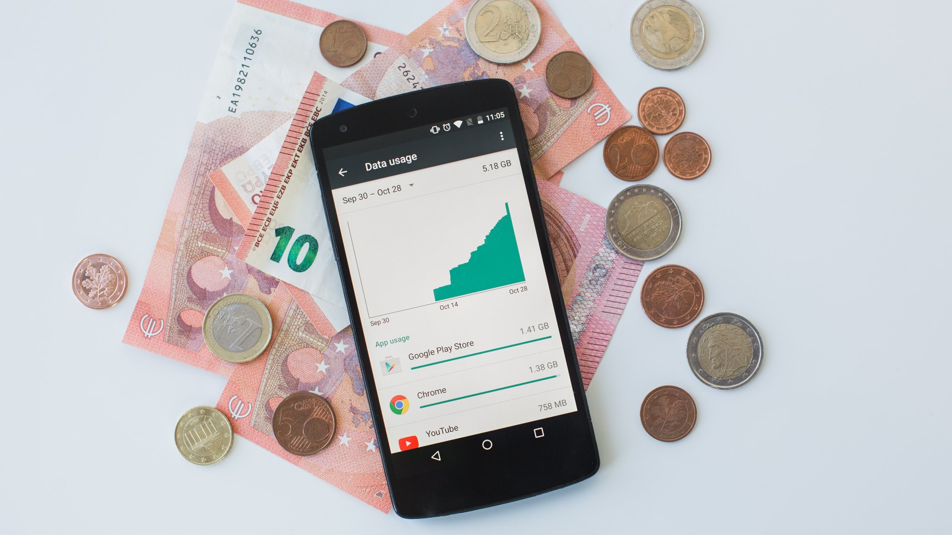 Günstige Smartphone- und Datentarife