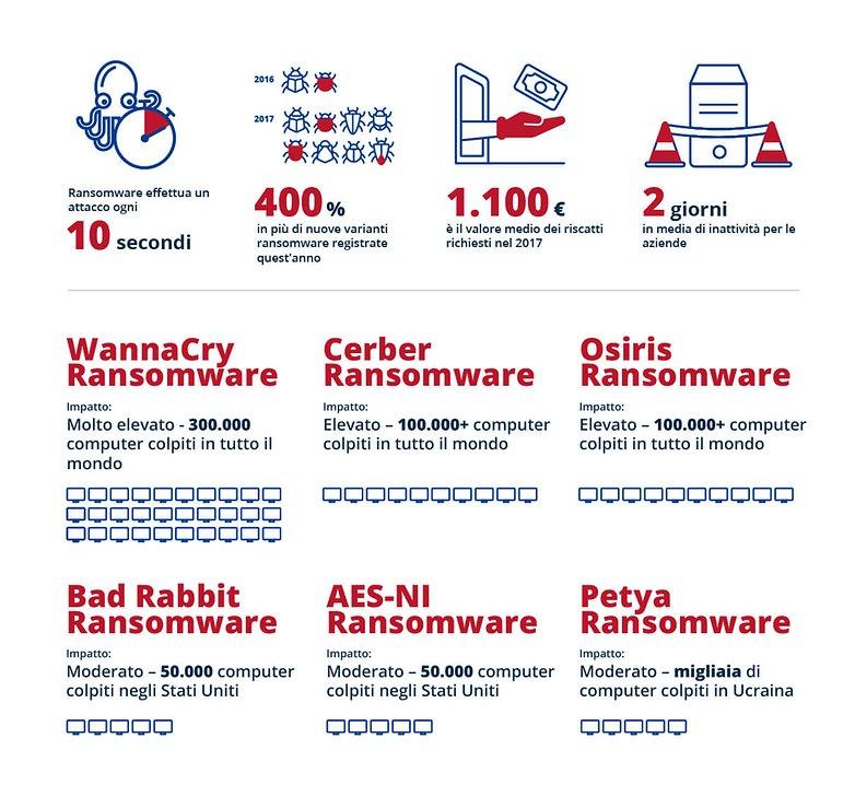 2018 07 13 Acronis Infographic IT