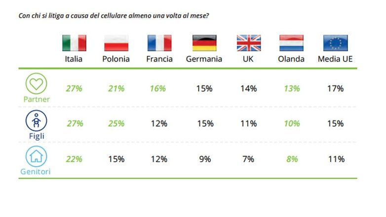 Deloitte survey 1