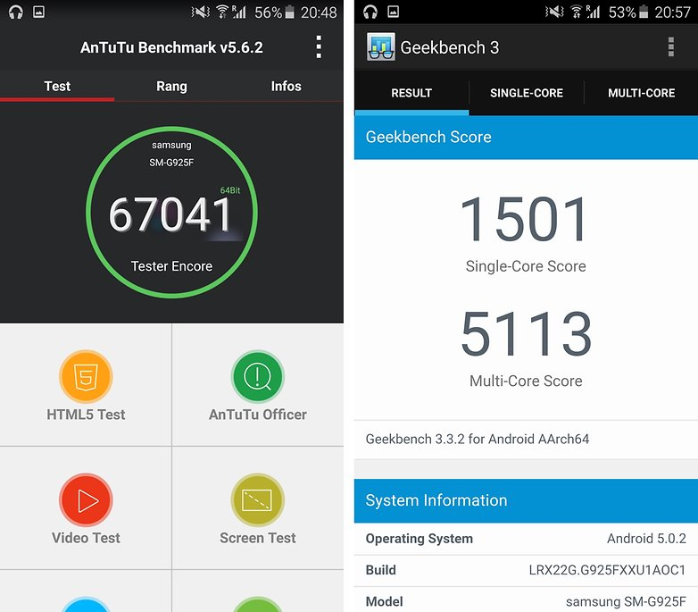 android samsung galaxy s6 edge AnTuTu benchmark Geekbench March 01