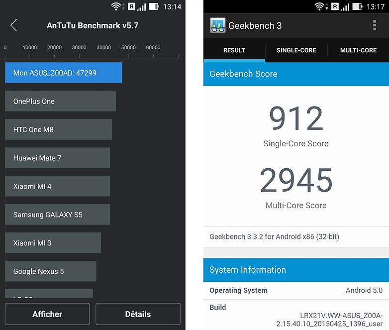 androidpit france copyright asus zenfone 2 ze551ml benchmark antutu geekbench 3 images 00