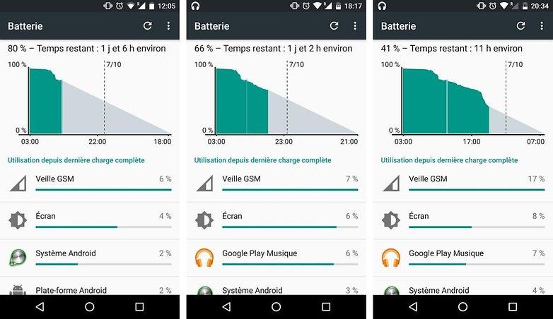 comment android 6 0 marshmallow ameliore batterie autonomie nexus 5 novembre 2013 test premier jour utilisation normale image 00