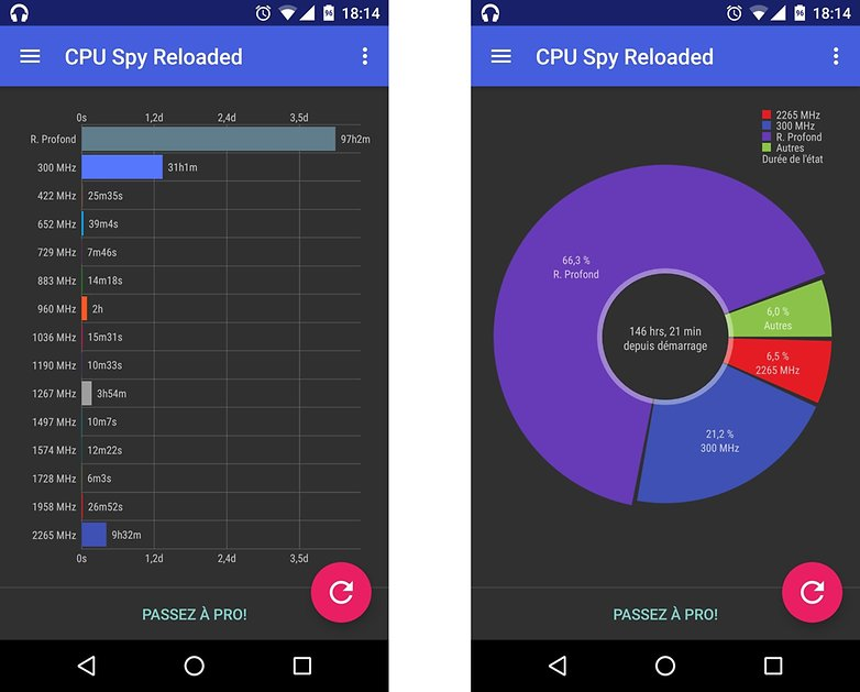 comment suivre activite processeur smartphone android cpu spy reloaded image 01