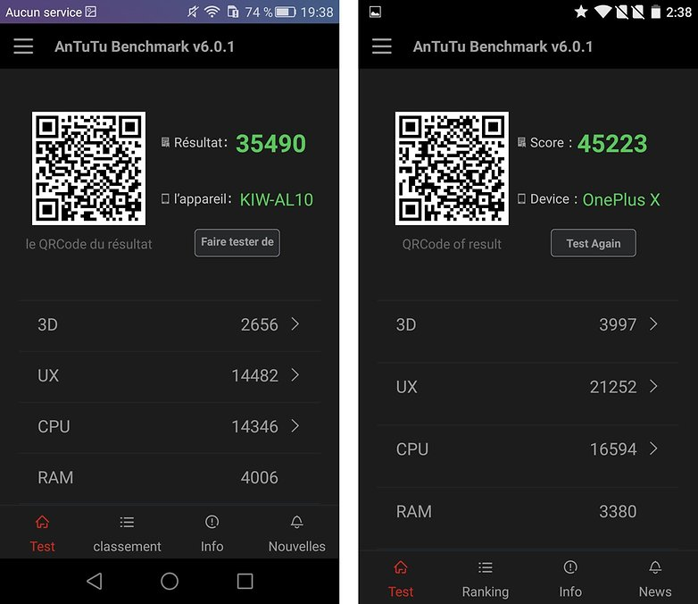 test comparatif honor 5x vs oneplus x antutu benchmark performances images 00