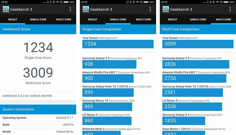 test complet android xiaomi mi 4c performances benchmark geekbench 3 image 00