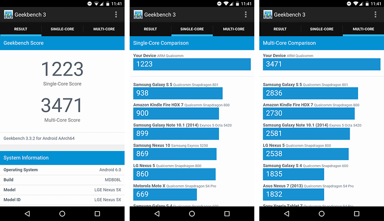 test complet google nexus 5x performances benchmark geekbench3 image 00