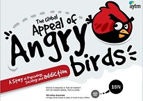 [Infographic] The Psychology of Angry Birds Addiction