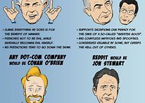 Comic of the Day: If Technology Companies Were Talk Show Hosts