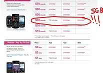 T-Mobile Adds Thrifty Plans for the Data-Hungry, Including a $30 Plan with Access to 5GB!