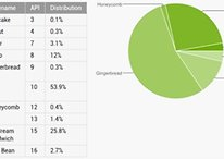 Repartition des versions Android - Gingerbread règne, Jelly Bean monte