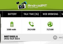[Infographic] How Long Does Your Android's Battery Last?