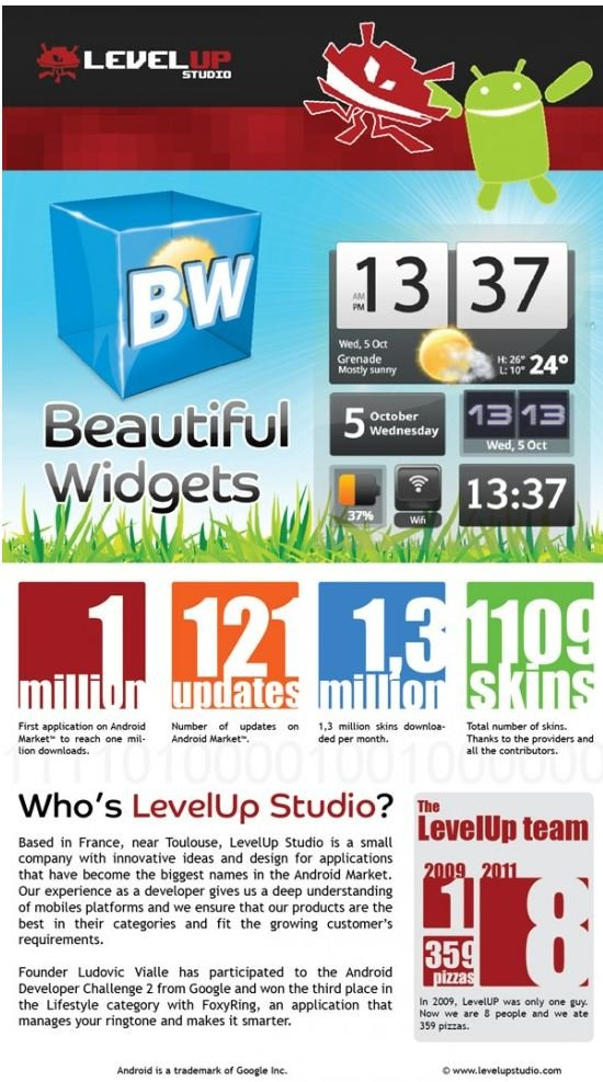 Beautiful Widgets Level Up Studios