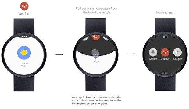 reloj android
