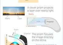 Infographic: How Google Glasses Work
