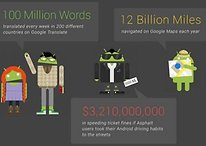 [Infographic] Incredible Android Market Facts and Figures