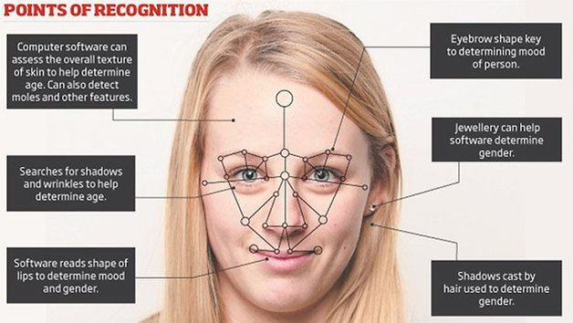 Your facial recognition software for webcam really surprises