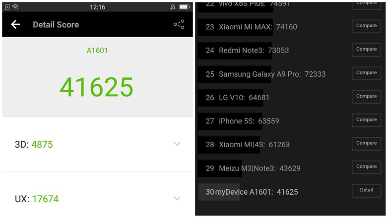 androidpit oppo f1s benchmark antutu