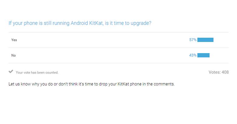 kitkat poll 2
