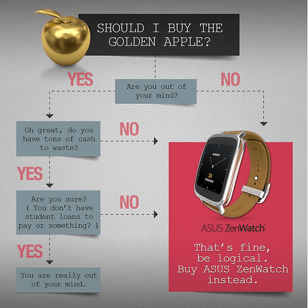 androidpit asus zenwatch apple watch infographic
