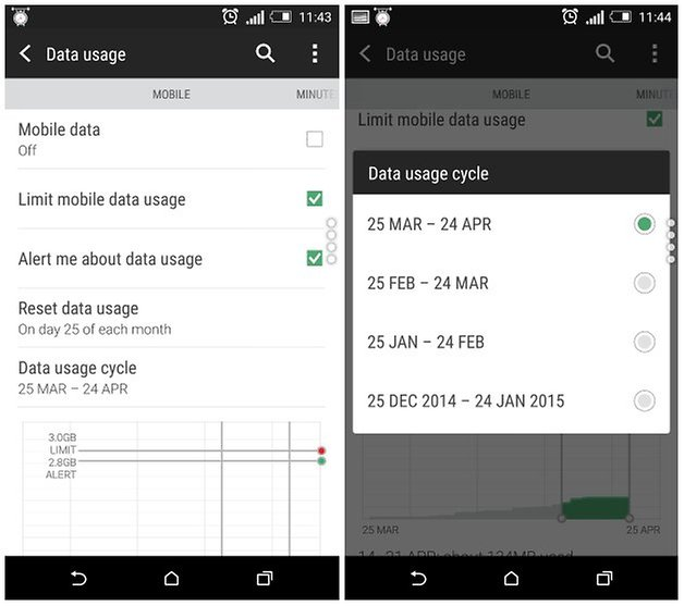 androidpit htc one m9 data usage