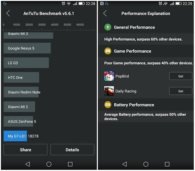 androidpit huawei ascend g7 benchmarks