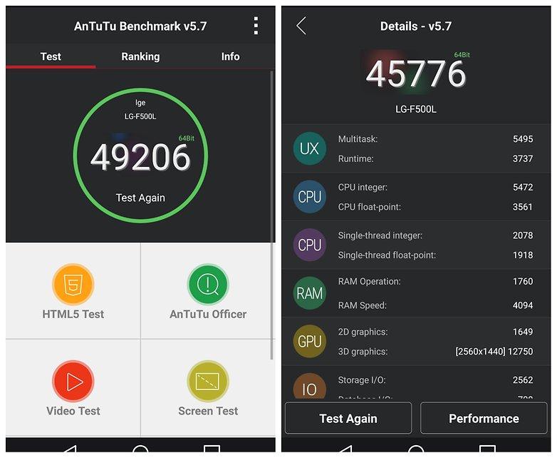 androidpit lg g4 benchmark test
