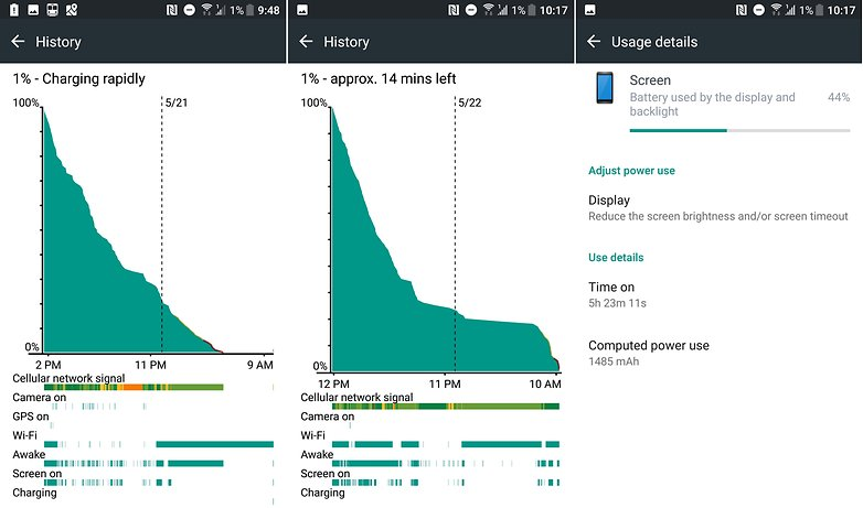 AndroidPIT HTC U11 battery