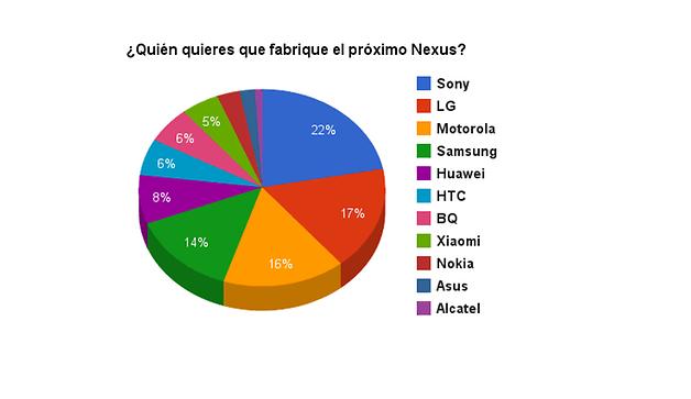 version nuevo nexus 2015 opinion3
