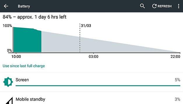 Nexus 6 battery tips for better battery life | AndroidPIT