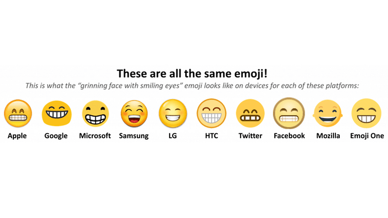 You Ll Never Guess What That Emoji Means Androidpit