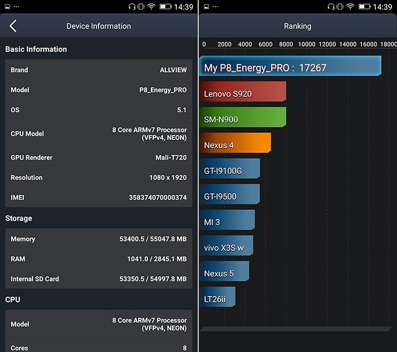 Allview P8 Energy Pro