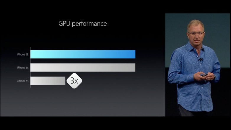 Apple Keynote March 2016 22