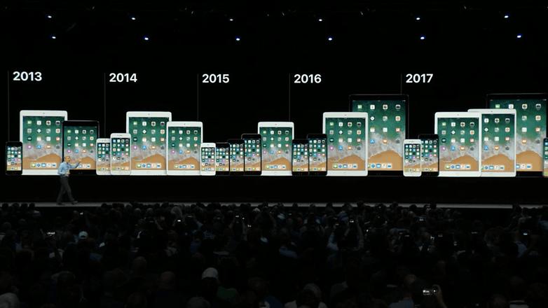 Apple WWDC 2018 3